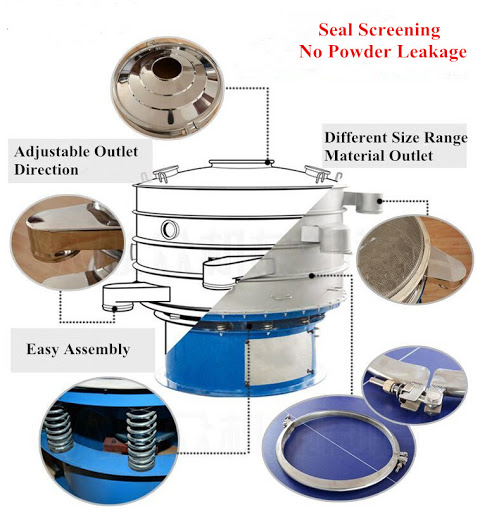 Rotary vibrating screen structure application