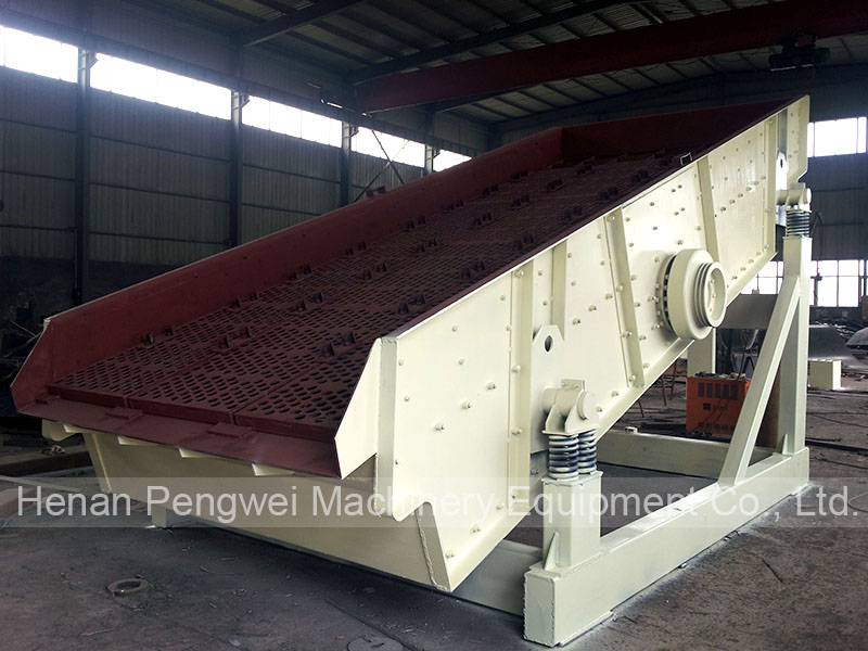 YK type circular vibrating screen